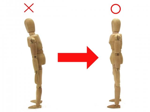 猫背などによる前傾姿勢もO脚の原因になります